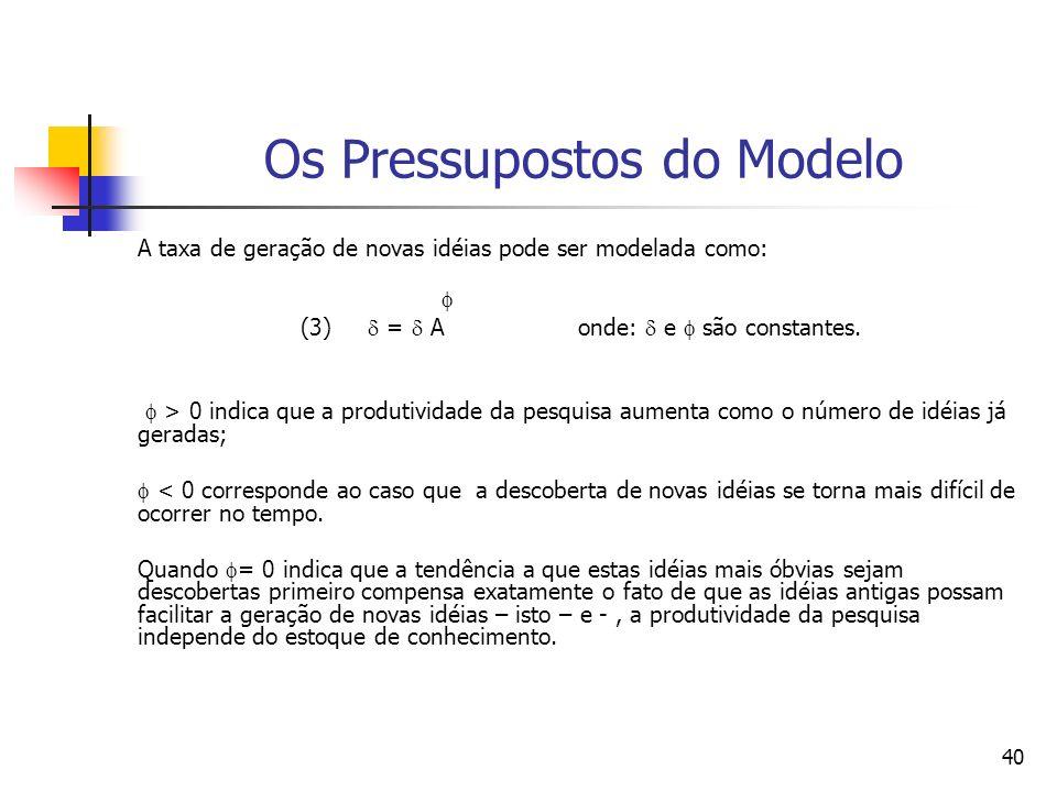 39 Os Pressupostos do Modelo A taxa à qual os pesquisadores geram novas idéias pode ser simplesmente uma constante.