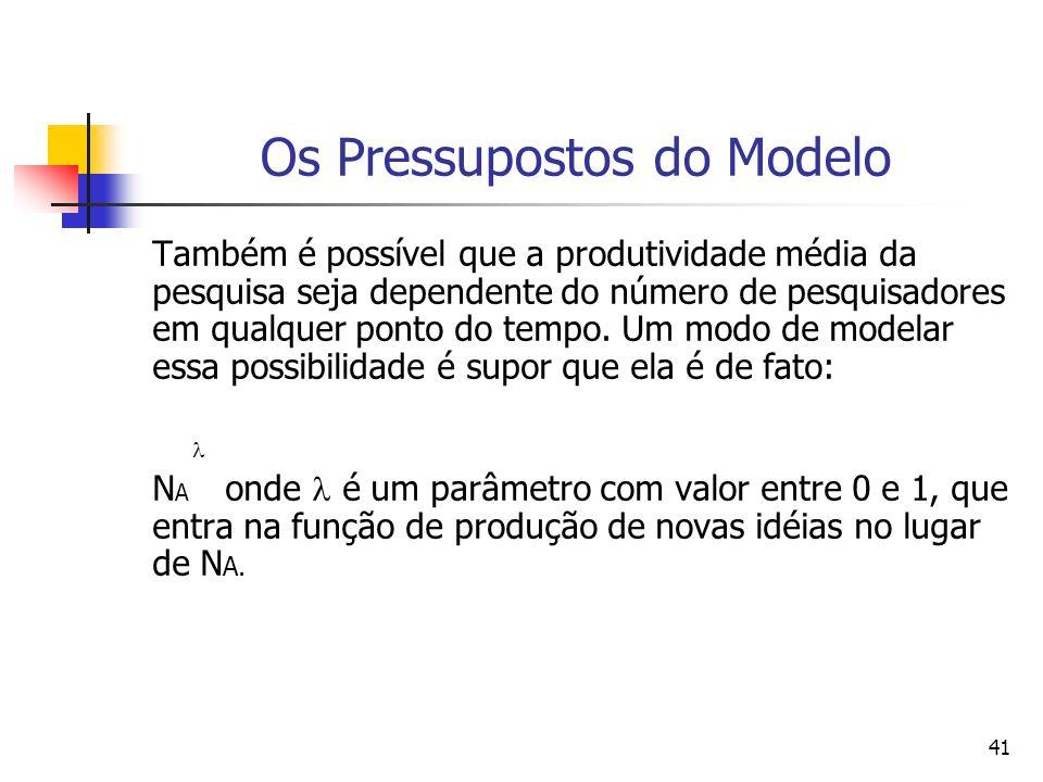 40 Os Pressupostos do Modelo A taxa de geração de novas idéias pode ser modelada como: (3) = A onde: e são constantes.