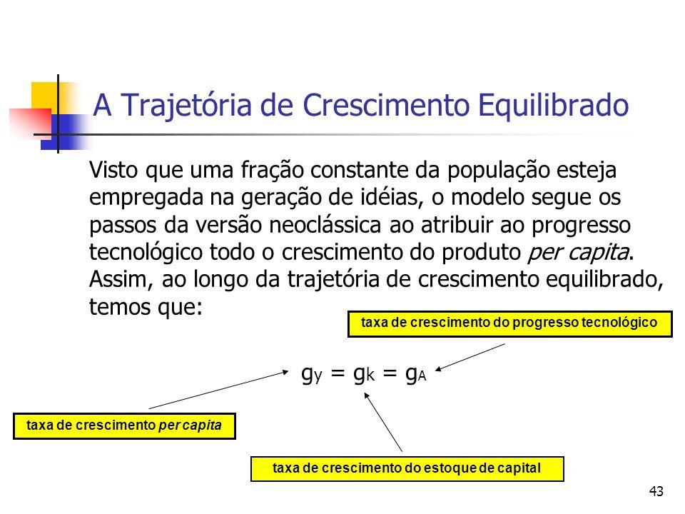 42 Os Pressupostos do Modelo Juntando o que foi dito acima, com as equações (2) e (3), sugere a seguinte função de produção geral para as idéias: A = N A A (4) Aqui supomos que < 0.