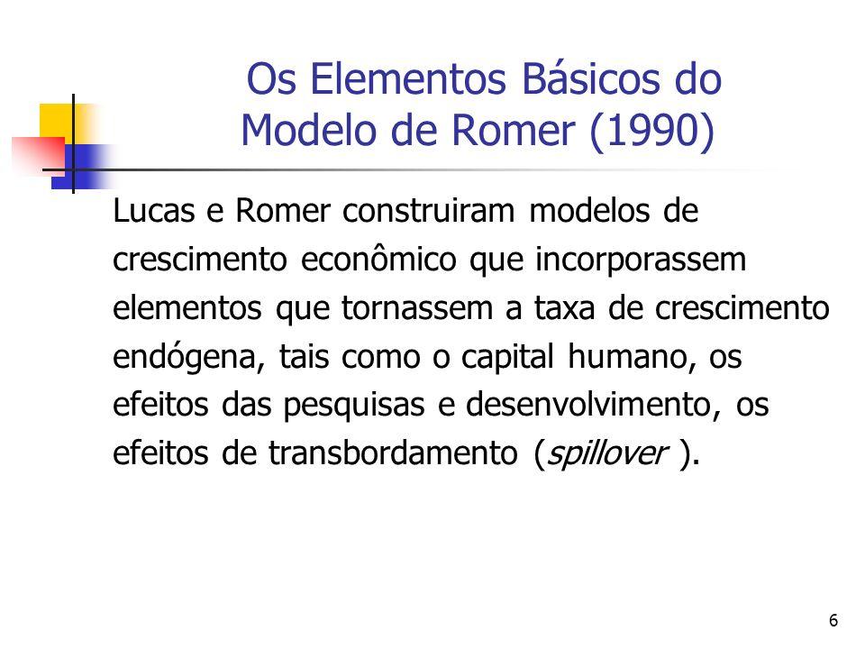 6 Os Elementos Básicos do Modelo de Romer (1990) Lucas e Romer construiram modelos de crescimento econômico que incorporassem elementos que tornassem a taxa de crescimento endógena, tais como o capital humano, os efeitos das pesquisas e desenvolvimento, os efeitos de transbordamento (spillover ).