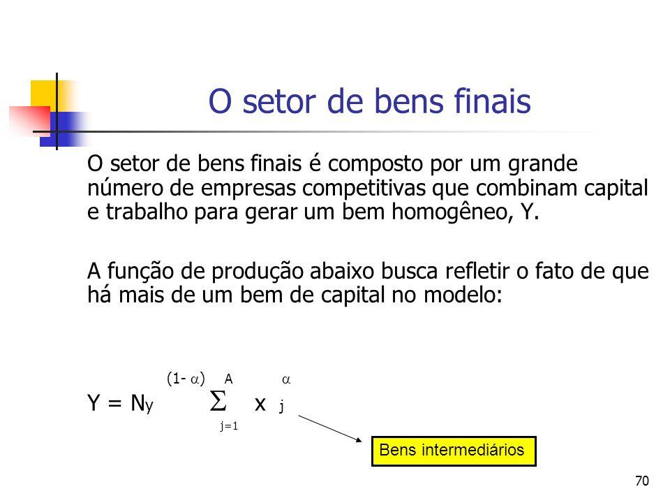 69 As Relações na Economia Setor de bens finais Setor de pesquisas Setor de bens intermediários