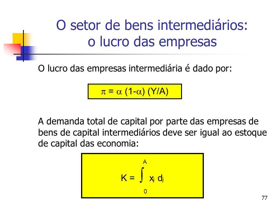 76 O setor de bens intermediários Assim, temos que: p = (1/ )r Esta é a solução para cada monopolista, de modo que todos os bens de capital são vendidos ao mesmo preço.