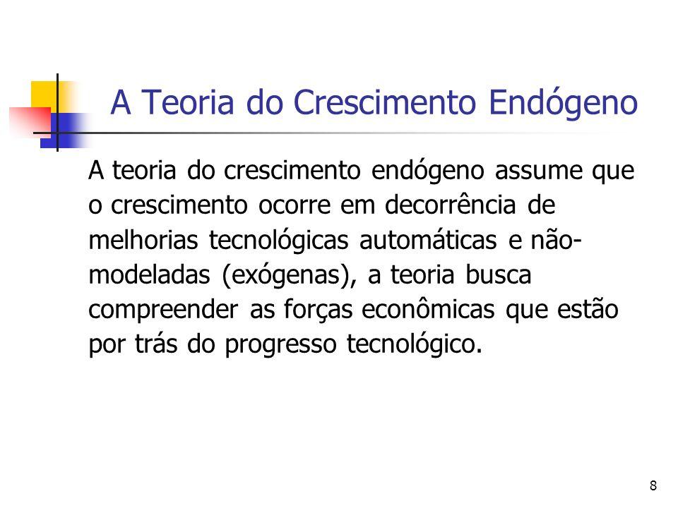8 A Teoria do Crescimento Endógeno A teoria do crescimento endógeno assume que o crescimento ocorre em decorrência de melhorias tecnológicas automáticas e não- modeladas (exógenas), a teoria busca compreender as forças econômicas que estão por trás do progresso tecnológico.