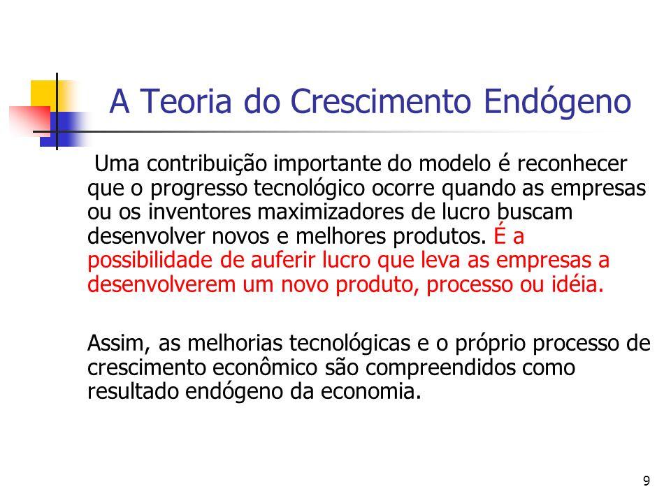 89 P & D Ótima No modelo, a pesquisa apresenta três distorções que levam a parcela da população que trabalha no setor de pesquisas (s r ) a diferir de seu nível ótimo (s r *): (i) o mercado pode prover um nível insuficiente de pesquisa; (ii) efeito pisar nos pés – redução da produtividade da pesquisa devido a duplicação; (iii) efeito excedente do consumidor.