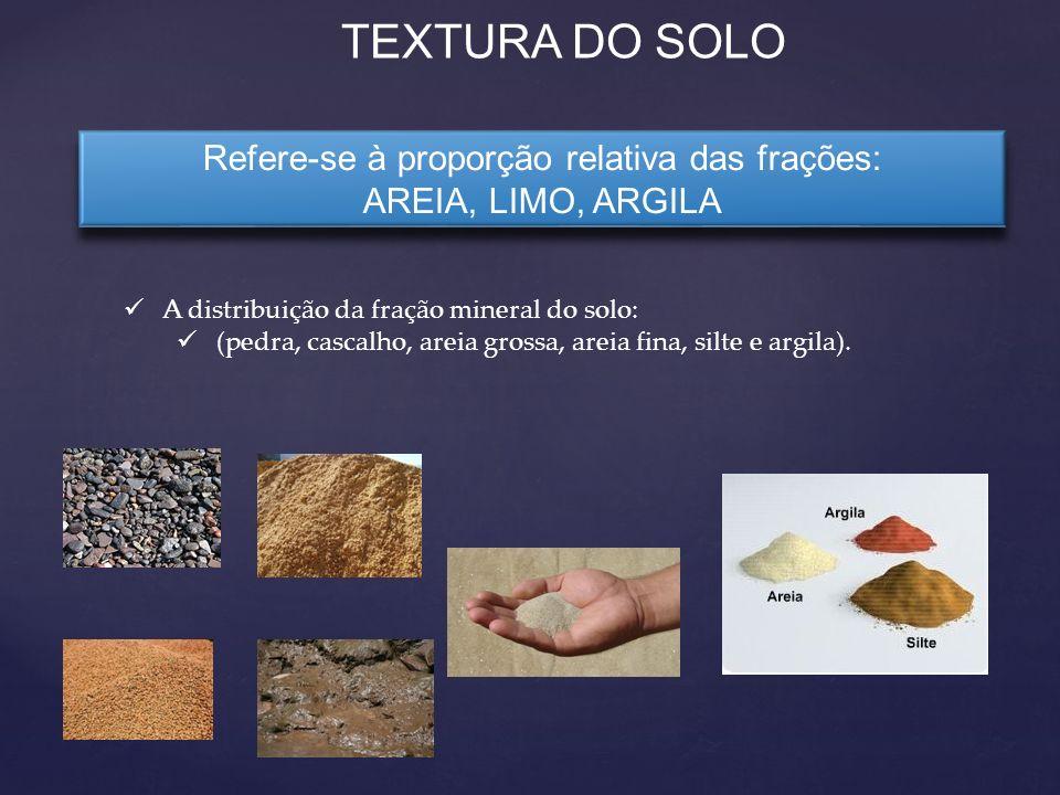 Frações mineraisdiâmetro pedrasmaior que 20 mm cascalhode 20 a 2 mm areiade 2 a 0,02 mm limo (silte)0,02 a 0,002 mm argilamenor que 0,002 mm Tabela 1.