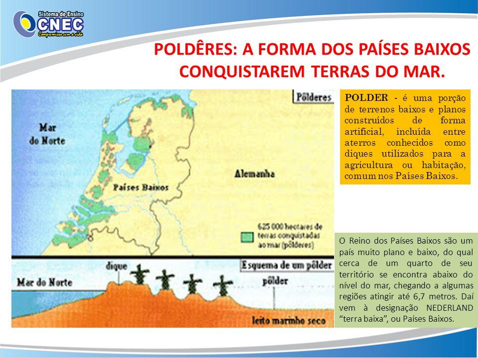 POLDÊRES: A FORMA DOS PAÍSES BAIXOS CONQUISTAREM TERRAS DO MAR. POLDER - é uma porção de terrenos baixos e planos construídos de forma artificial, inc