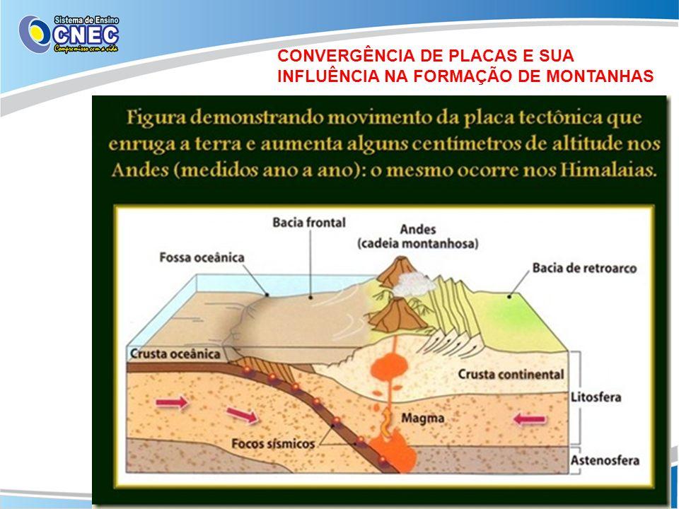 CONVERGÊNCIA DE PLACAS E SUA INFLUÊNCIA NA FORMAÇÃO DE MONTANHAS