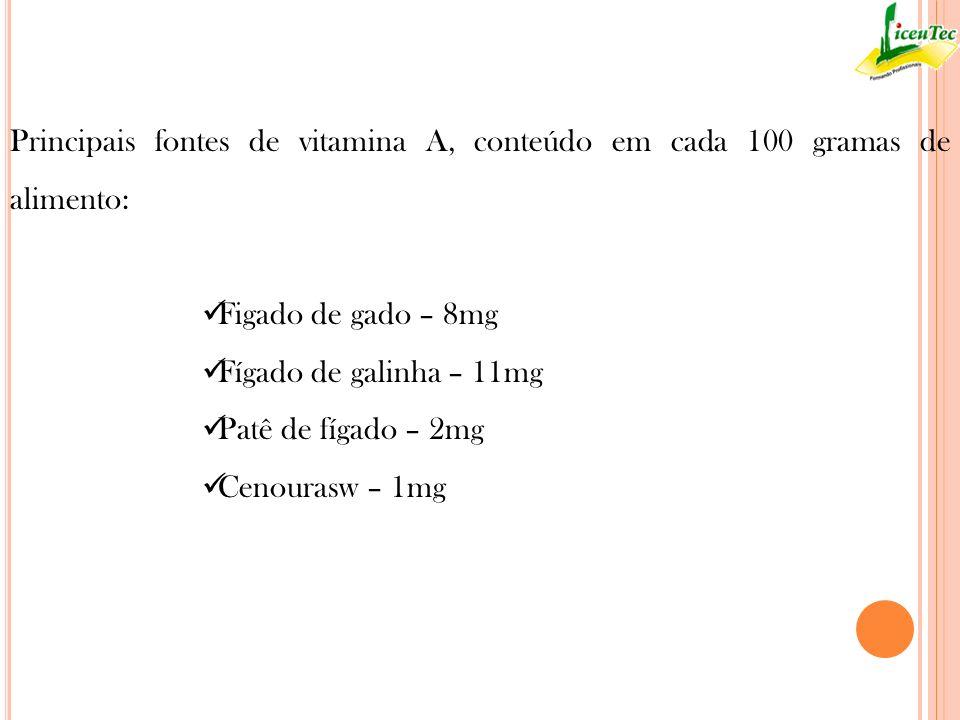 Principais fontes de vitamina A, conteúdo em cada 100 gramas de alimento: Figado de gado – 8mg Fígado de galinha – 11mg Patê de fígado – 2mg Cenourasw