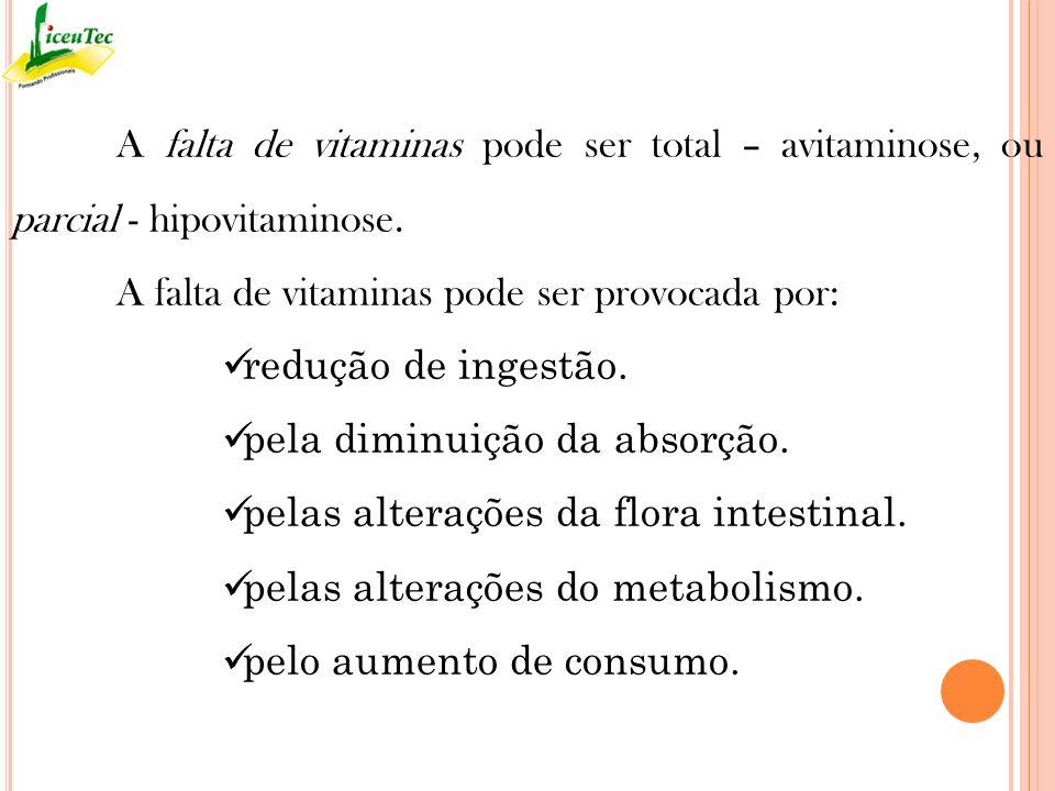 A falta de vitaminas pode ser total – avitaminose, ou parcial - hipovitaminose. A falta de vitaminas pode ser provocada por: redução de ingestão. pela