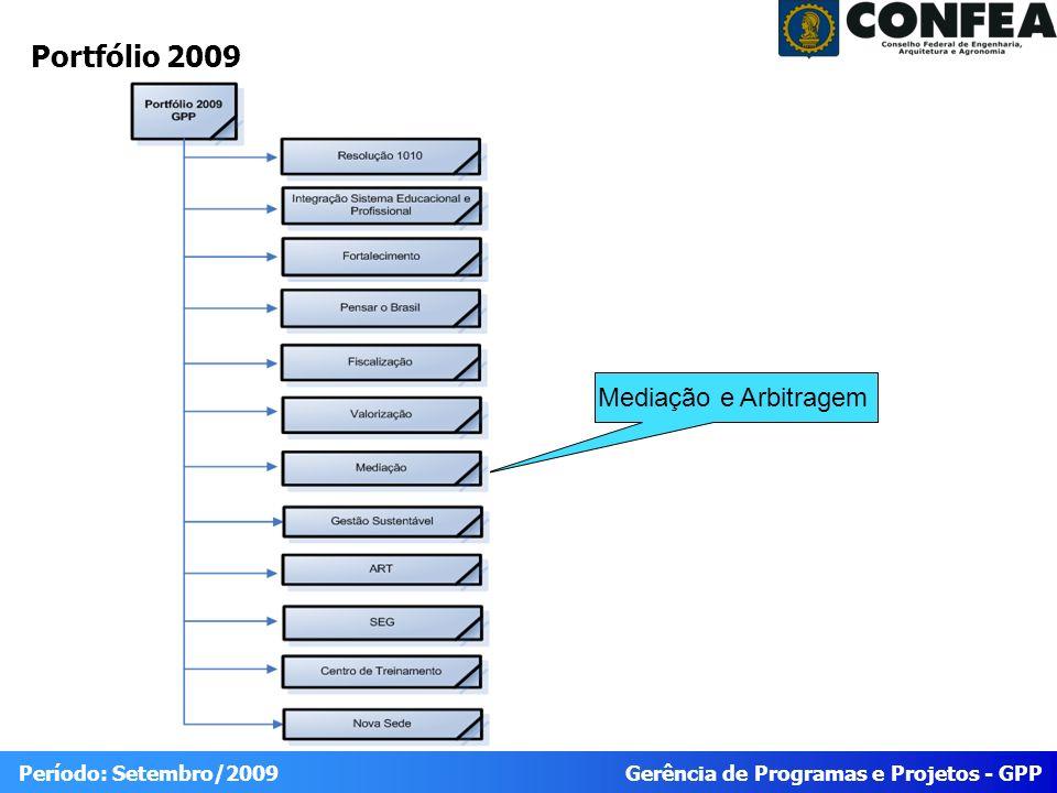 Gerência de Programas e Projetos - GPP Período: Setembro/2009 Portfólio 2009 Mediação e Arbitragem
