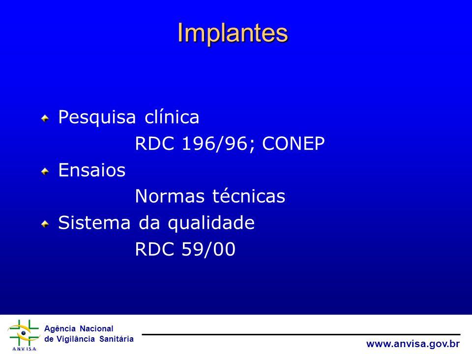 Agência Nacional de Vigilância Sanitária www.anvisa.gov.br Implantes Pesquisa clínica RDC 196/96; CONEP Ensaios Normas técnicas Sistema da qualidade R
