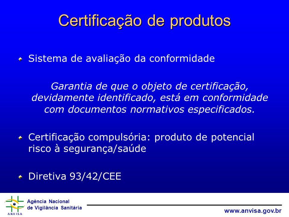Agência Nacional de Vigilância Sanitária www.anvisa.gov.br Certificação de produtos Sistema de avaliação da conformidade Garantia de que o objeto de c