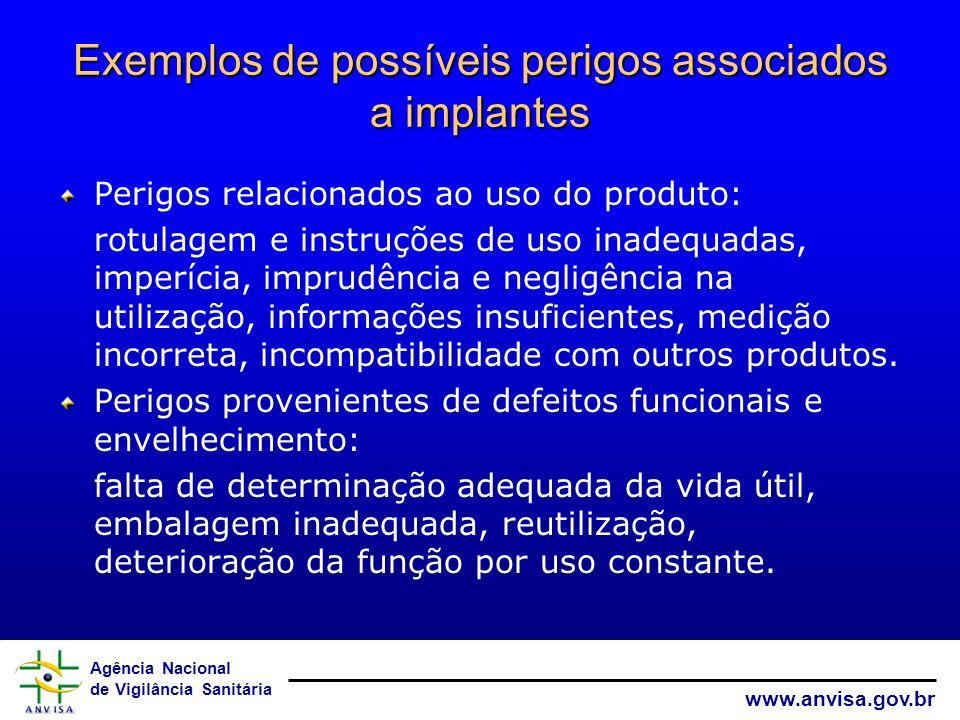 Agência Nacional de Vigilância Sanitária www.anvisa.gov.br Exemplos de possíveis perigos associados a implantes Perigos relacionados ao uso do produto