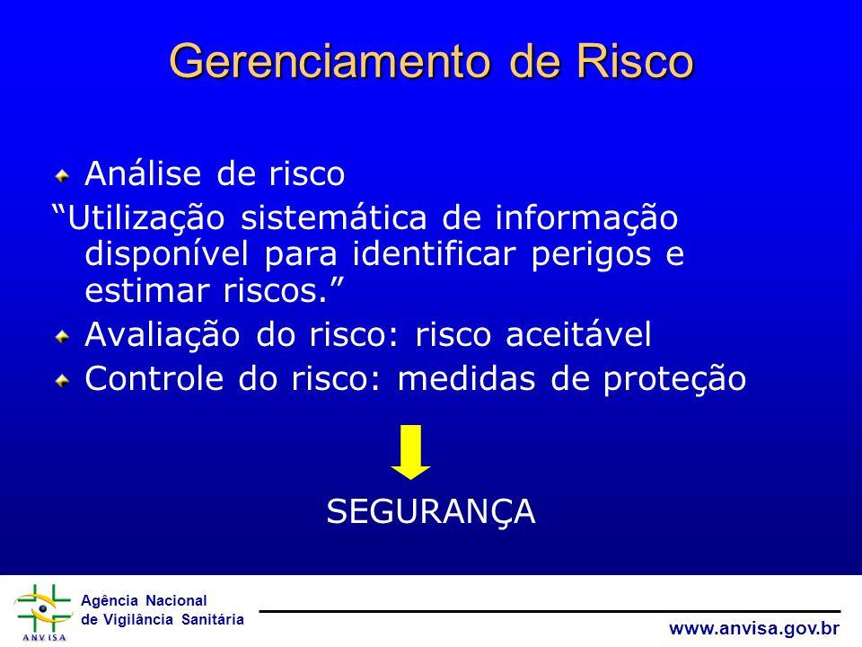 Agência Nacional de Vigilância Sanitária www.anvisa.gov.br Gerenciamento de Risco Análise de risco Utilização sistemática de informação disponível par
