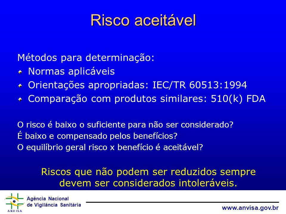 Agência Nacional de Vigilância Sanitária www.anvisa.gov.br Risco aceitável Métodos para determinação: Normas aplicáveis Orientações apropriadas: IEC/T