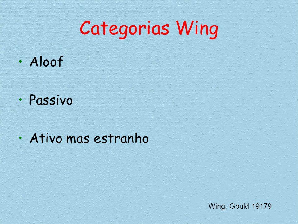 Categorias Wing Aloof Passivo Ativo mas estranho Wing, Gould 19179