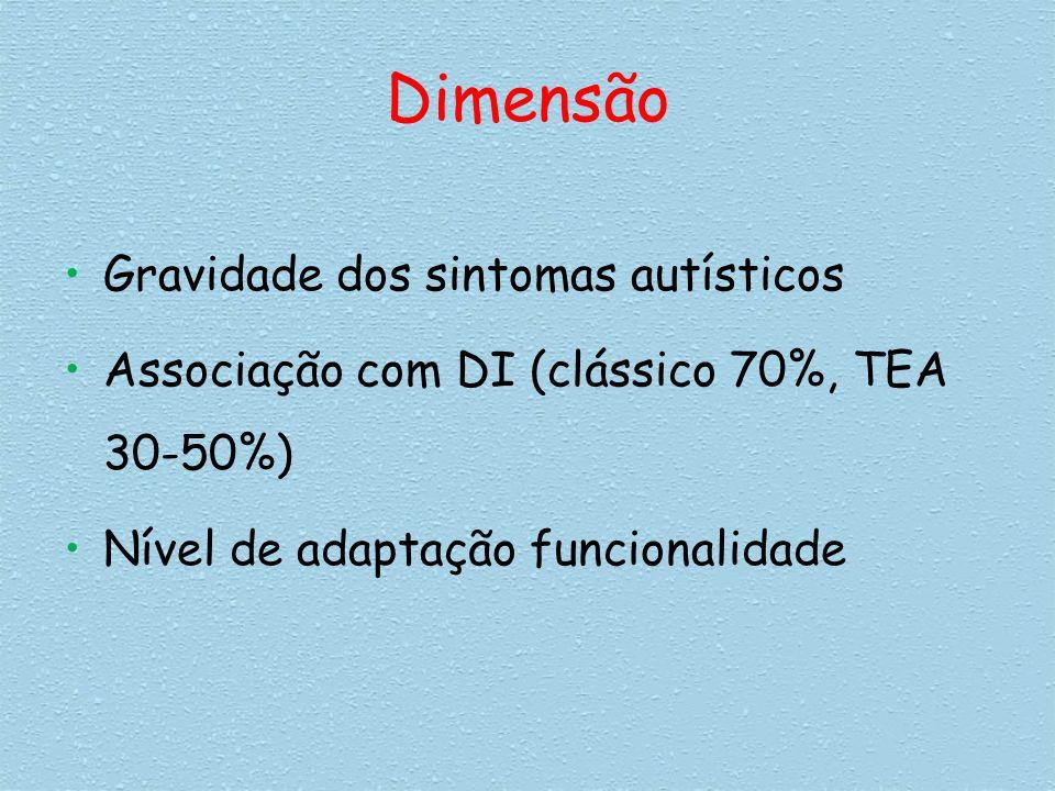 Dimensão Gravidade dos sintomas autísticos Associação com DI (clássico 70%, TEA 30-50%) Nível de adaptação funcionalidade