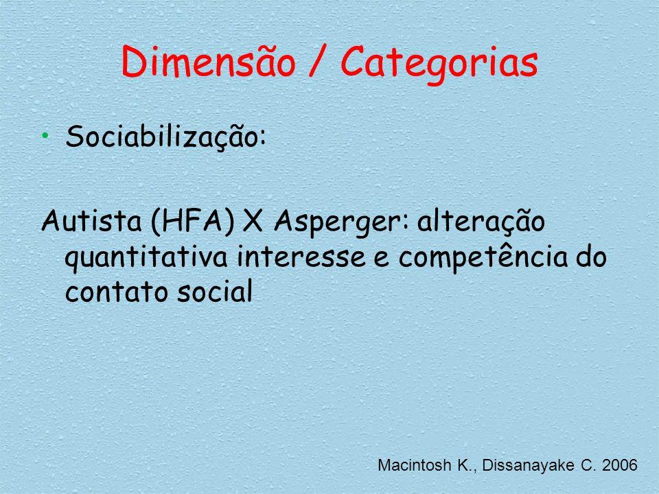 Sociabilização: Autista (HFA) X Asperger: alteração quantitativa interesse e competência do contato social Macintosh K., Dissanayake C. 2006
