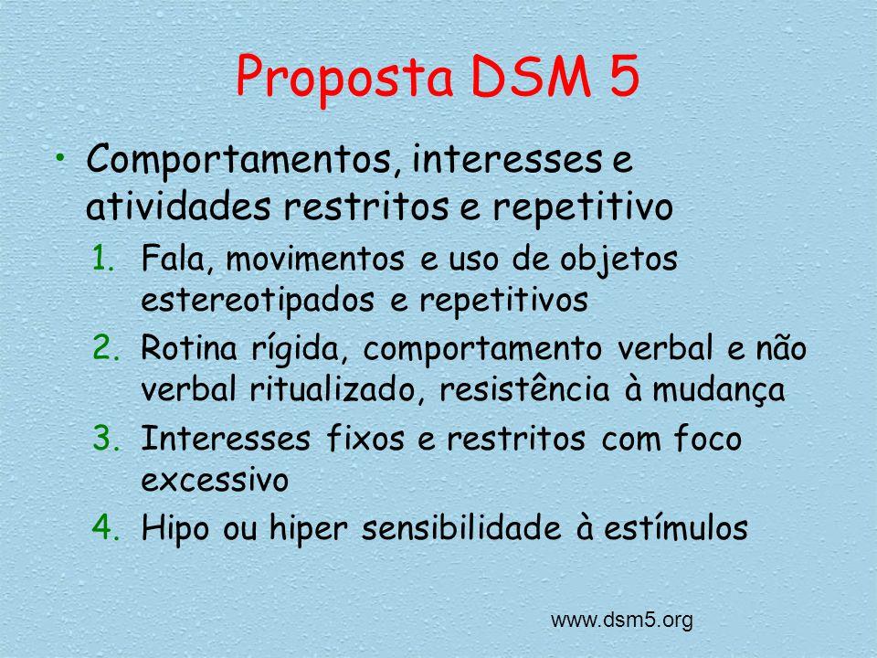 Proposta DSM 5 Comportamentos, interesses e atividades restritos e repetitivo 1.Fala, movimentos e uso de objetos estereotipados e repetitivos 2.Rotin