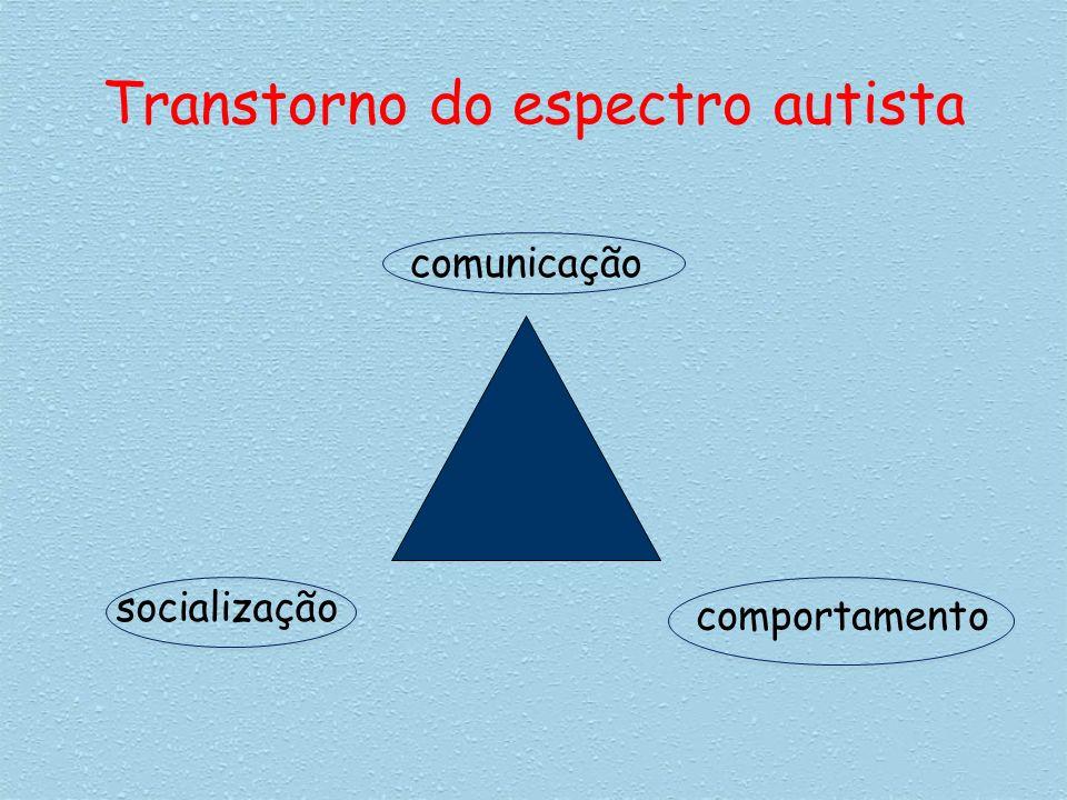 Transtorno do espectro autista comportamento socialização comunicação