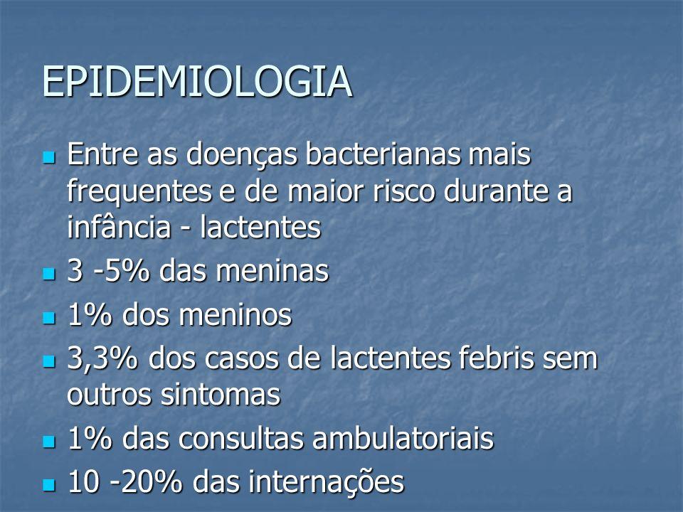 EPIDEMIOLOGIA Entre as doenças bacterianas mais frequentes e de maior risco durante a infância - lactentes Entre as doenças bacterianas mais frequente