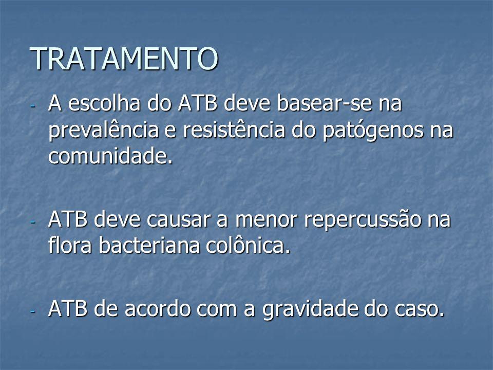TRATAMENTO - A escolha do ATB deve basear-se na prevalência e resistência do patógenos na comunidade. - ATB deve causar a menor repercussão na flora b