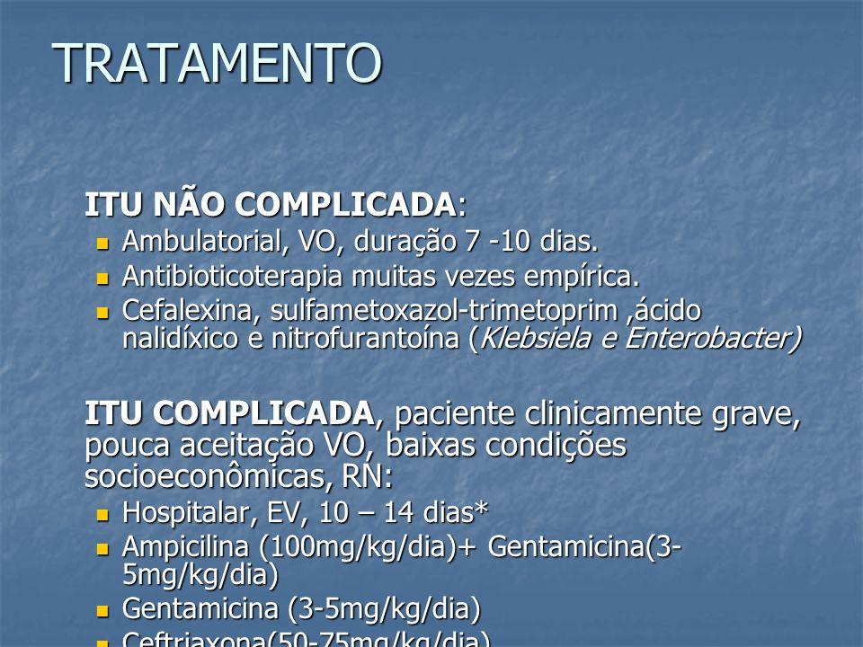 TRATAMENTO ITU NÃO COMPLICADA: Ambulatorial, VO, duração 7 -10 dias. Ambulatorial, VO, duração 7 -10 dias. Antibioticoterapia muitas vezes empírica. A