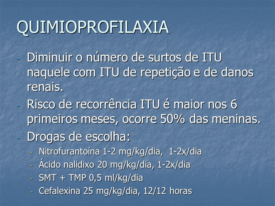 QUIMIOPROFILAXIA - Diminuir o número de surtos de ITU naquele com ITU de repetição e de danos renais. - Risco de recorrência ITU é maior nos 6 primeir