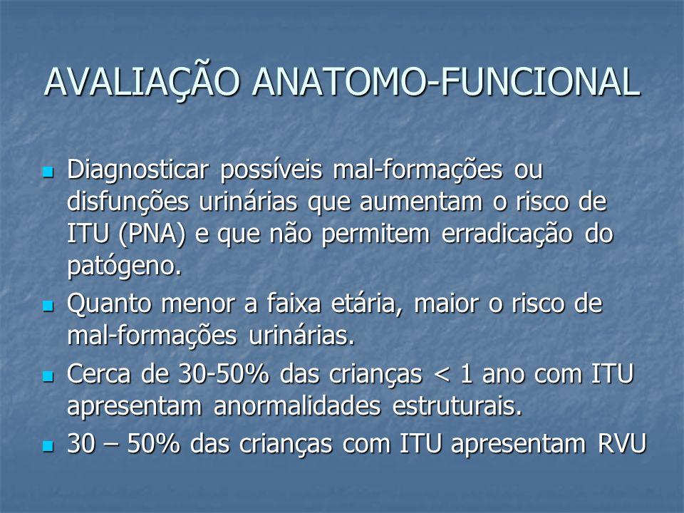 AVALIAÇÃO ANATOMO-FUNCIONAL Diagnosticar possíveis mal-formações ou disfunções urinárias que aumentam o risco de ITU (PNA) e que não permitem erradica
