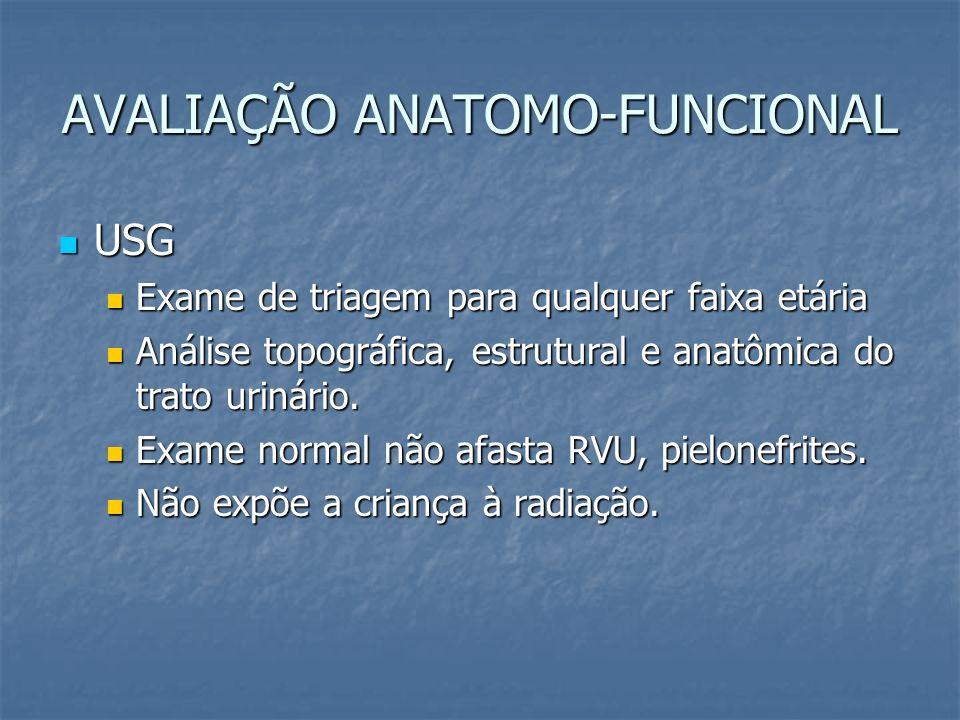 AVALIAÇÃO ANATOMO-FUNCIONAL USG USG Exame de triagem para qualquer faixa etária Exame de triagem para qualquer faixa etária Análise topográfica, estru