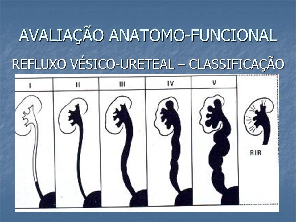AVALIAÇÃO ANATOMO-FUNCIONAL REFLUXO VÉSICO-URETEAL – CLASSIFICAÇÃO