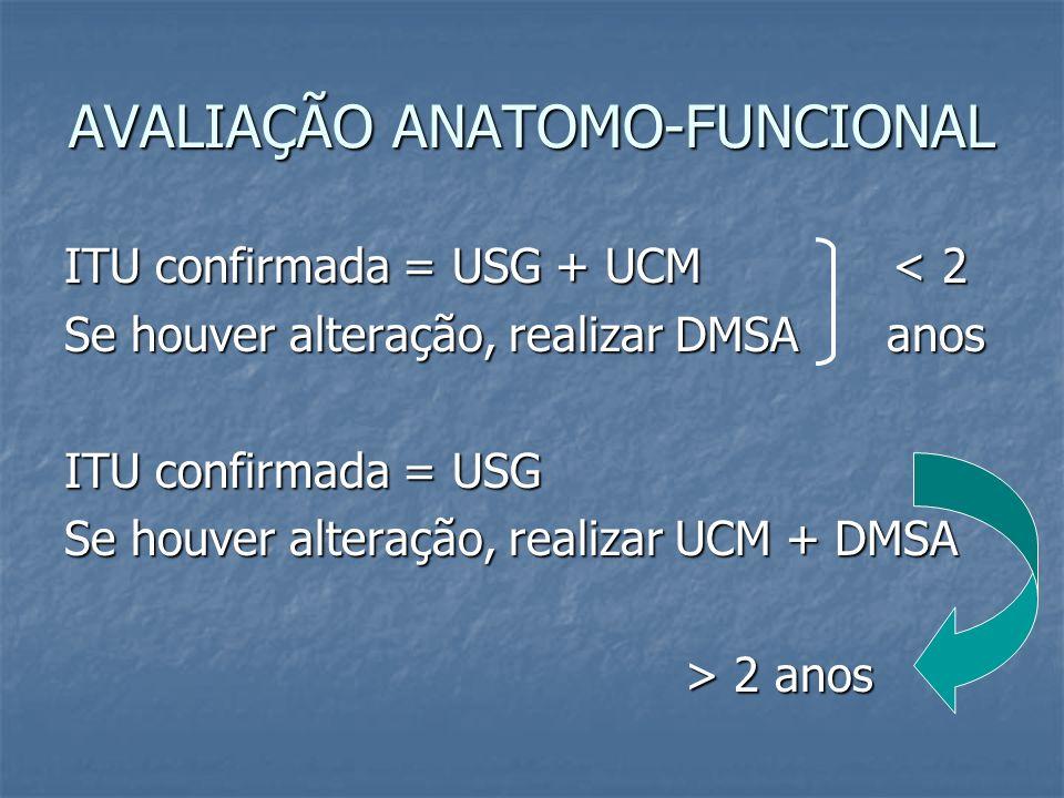 AVALIAÇÃO ANATOMO-FUNCIONAL ITU confirmada = USG + UCM < 2 Se houver alteração, realizar DMSA anos ITU confirmada = USG Se houver alteração, realizar