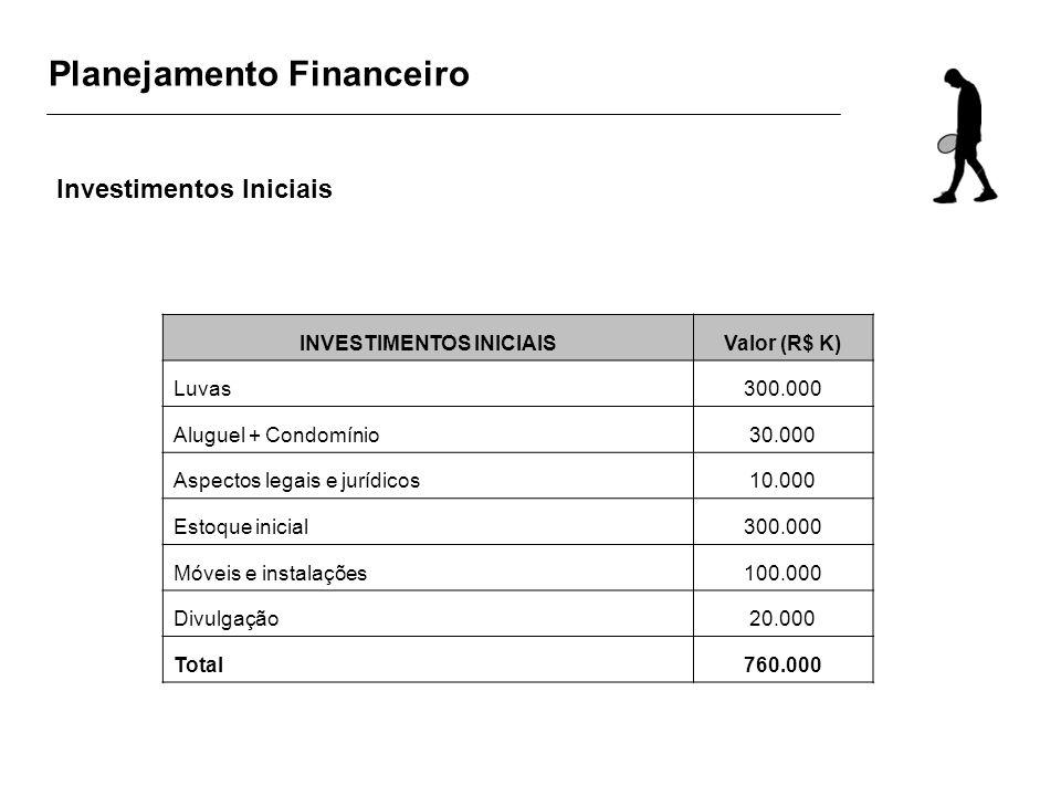 Investimentos Iniciais INVESTIMENTOS INICIAISValor (R$ K) Luvas300.000 Aluguel + Condomínio30.000 Aspectos legais e jurídicos10.000 Estoque inicial300
