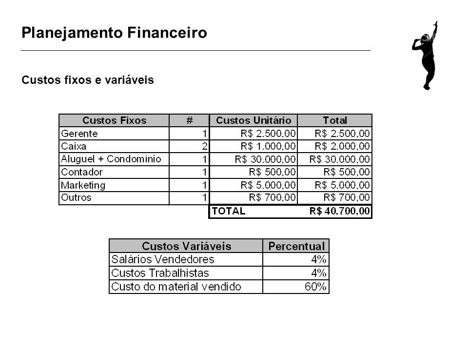 Custos fixos e variáveis Planejamento Financeiro