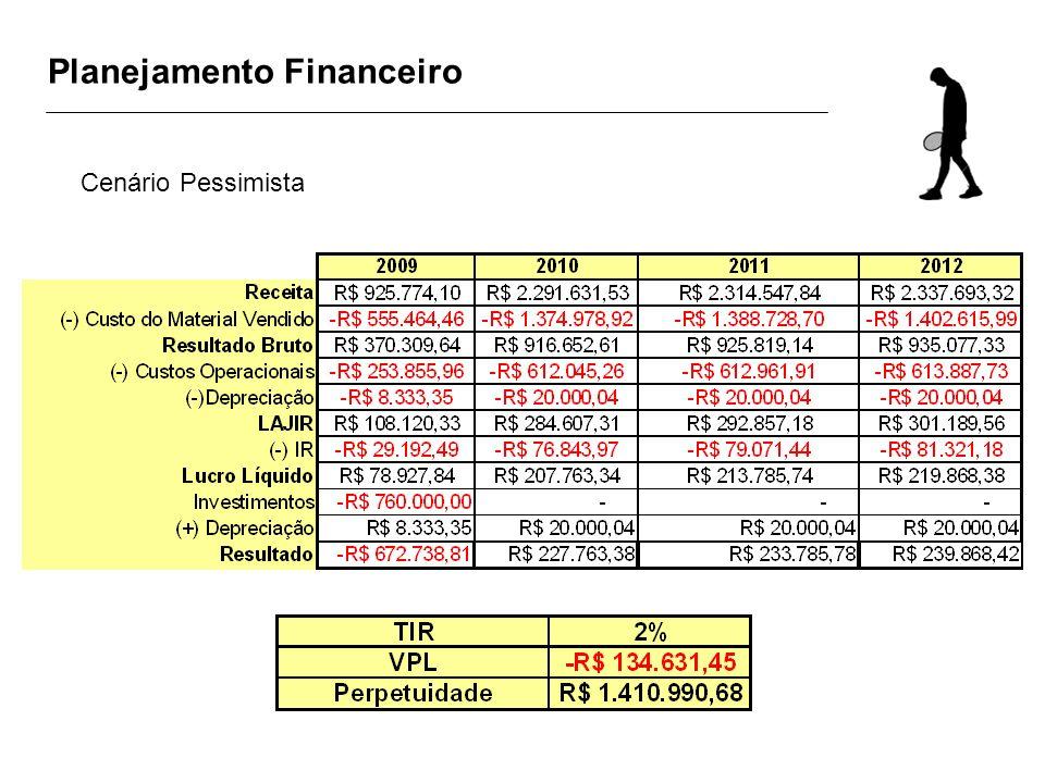 Planejamento Financeiro Cenário Pessimista