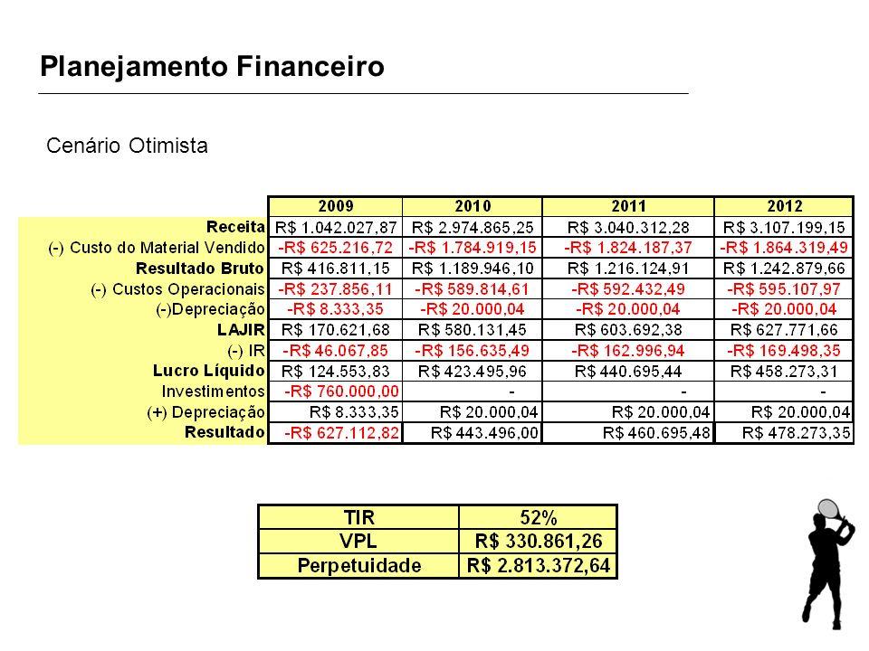 Planejamento Financeiro Cenário Otimista