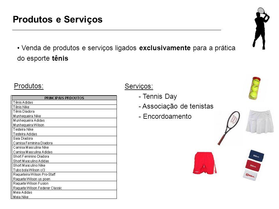 Produtos e Serviços Serviços: - Tennis Day - Associação de tenistas - Encordoamento Produtos: Venda de produtos e serviços ligados exclusivamente para