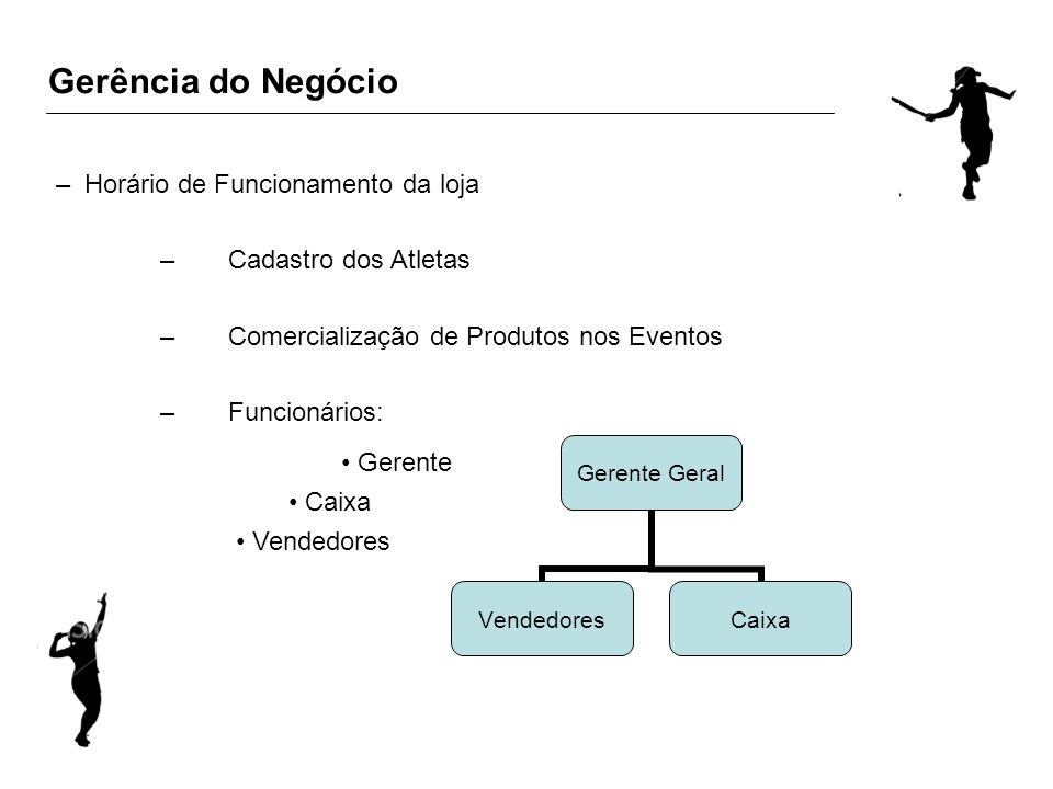 Gerência do Negócio – Horário de Funcionamento da loja – Cadastro dos Atletas – Comercialização de Produtos nos Eventos – Funcionários: Gerente Geral