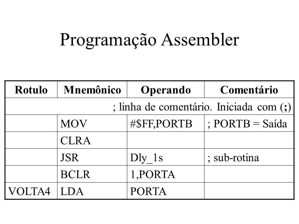 Programação Assembler RotuloMnemônicoOperandoComentário ; linha de comentário.
