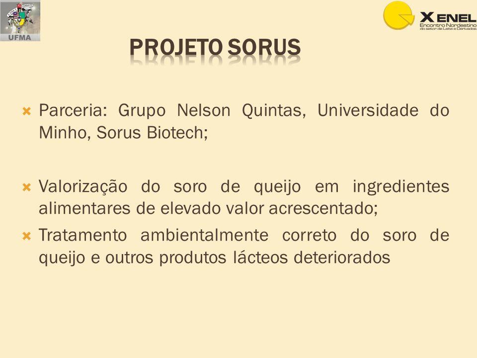 Parceria: Grupo Nelson Quintas, Universidade do Minho, Sorus Biotech; Valorização do soro de queijo em ingredientes alimentares de elevado valor acres