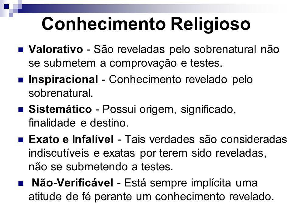 Conhecimento Religioso Valorativo - São reveladas pelo sobrenatural não se submetem a comprovação e testes. Inspiracional - Conhecimento revelado pelo