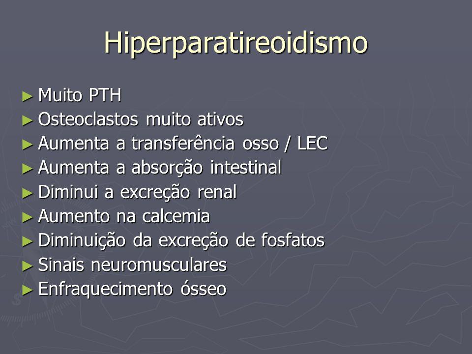 Hiperparatireoidismo Muito PTH Muito PTH Osteoclastos muito ativos Osteoclastos muito ativos Aumenta a transferência osso / LEC Aumenta a transferênci