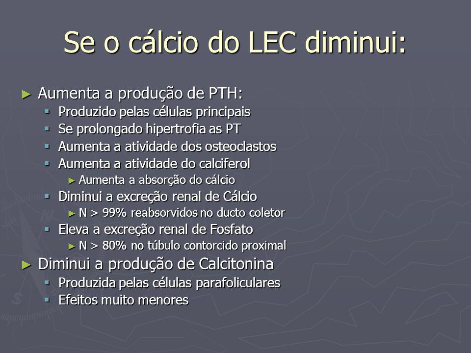 Aumentam a excreção renal de Cálcio Diminuem a excreção renal de Cálcio PTH diminuída PTH aumentada Vol LEC aumentado Vol LEC diminuído HPO 4 = diminuído HPO 4 = aumentado Acidose metabólica Alcalose metabólica