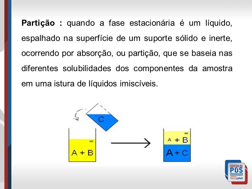 Partição : quando a fase estacionária é um líquido, espalhado na superfície de um suporte sólido e inerte, ocorrendo por absorção, ou partição, que se