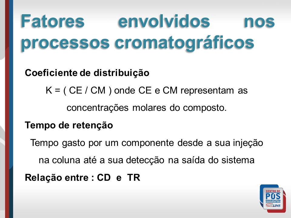 Fatores envolvidos nos processos cromatográficos Coeficiente de distribuição K = ( CE / CM ) onde CE e CM representam as concentrações molares do comp