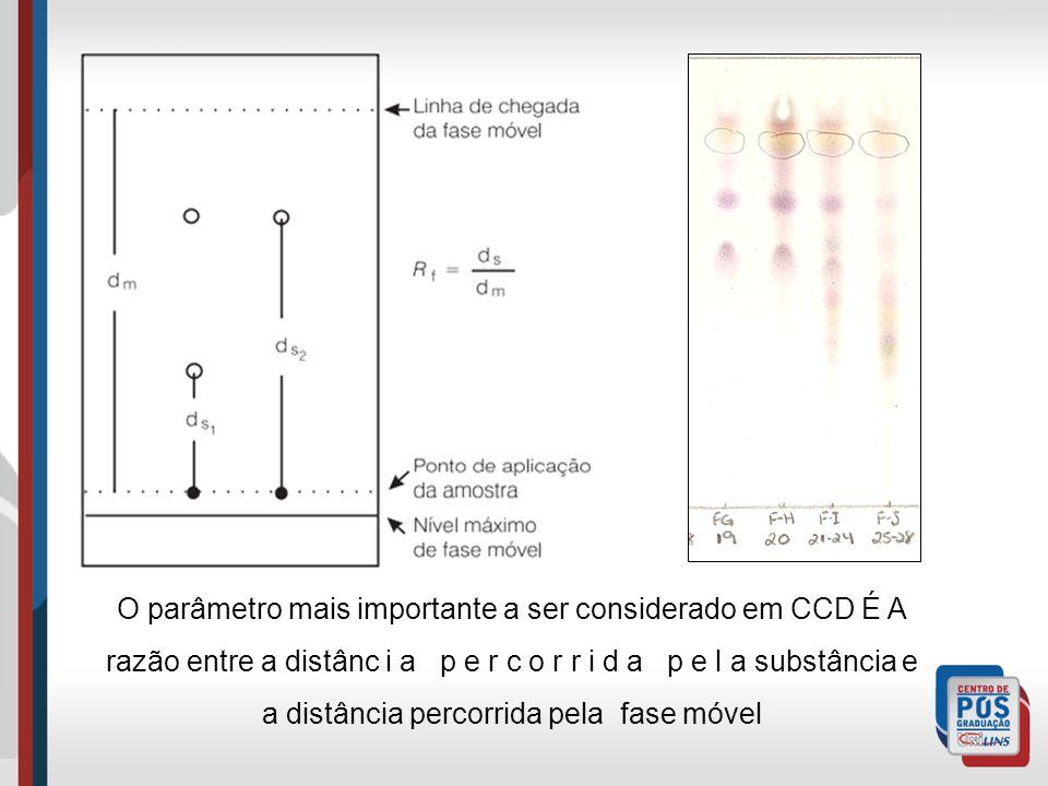 O parâmetro mais importante a ser considerado em CCD É A razão entre a distânc i a p e r c o r r i d a p e l a substância e a distância percorrida pel