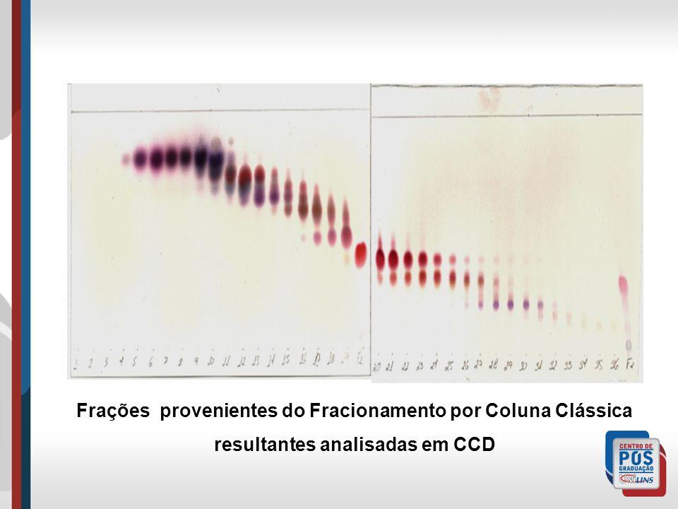 Frações provenientes do Fracionamento por Coluna Clássica resultantes analisadas em CCD