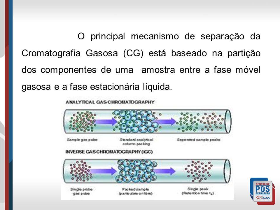 O principal mecanismo de separação da Cromatografia Gasosa (CG) está baseado na partição dos componentes de uma amostra entre a fase móvel gasosa e a