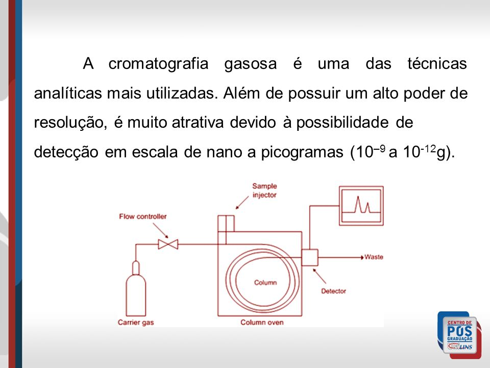A cromatografia gasosa é uma das técnicas analíticas mais utilizadas. Além de possuir um alto poder de resolução, é muito atrativa devido à possibilid