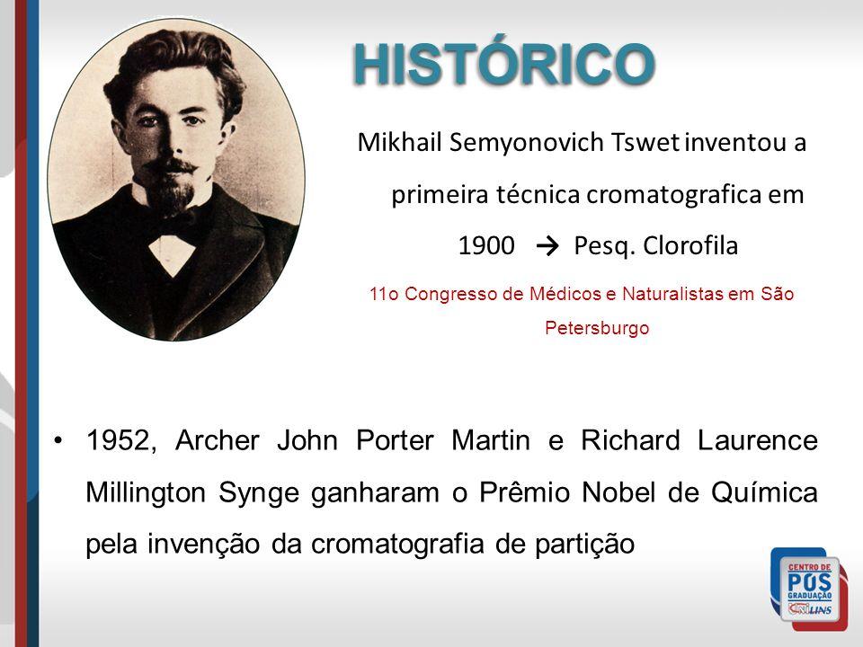 HISTÓRICOHISTÓRICO Mikhail Semyonovich Tswet inventou a primeira técnica cromatografica em 1900 Pesq. Clorofila 1952, Archer John Porter Martin e Rich